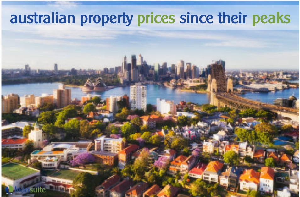 Australian Property Prices Since Peak Blog - Loansuite - Australian Expat Mortgage Brokers